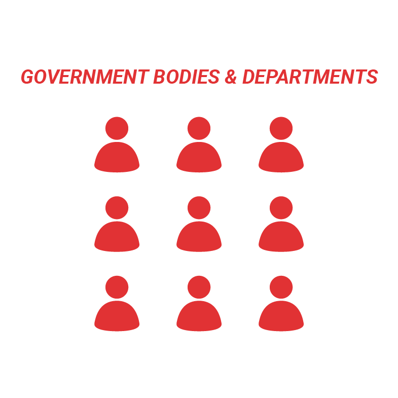 Red icon on a white background which shows a group of people and text above that reads: Government Bodies and Departments